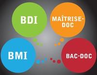 Conférence sur les passages accélérés  (BMI, BDI, etc.)