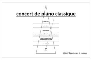 Concert de piano classique